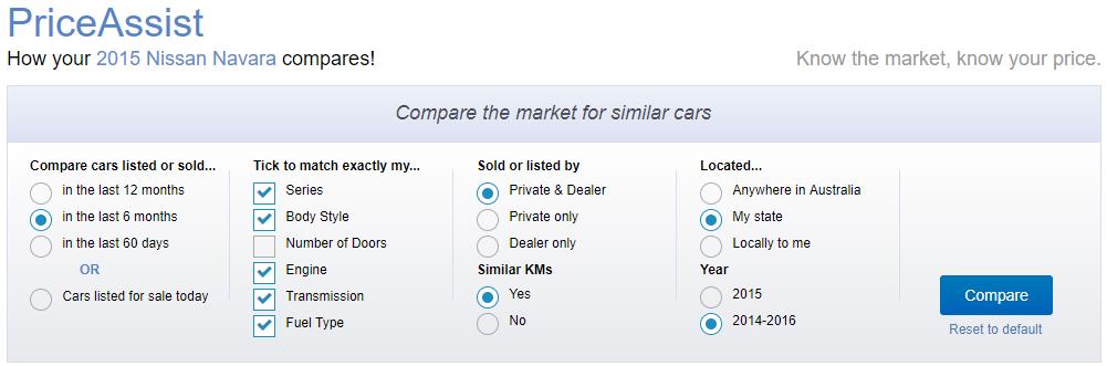 How should I price my car? – carsales com au Help Center